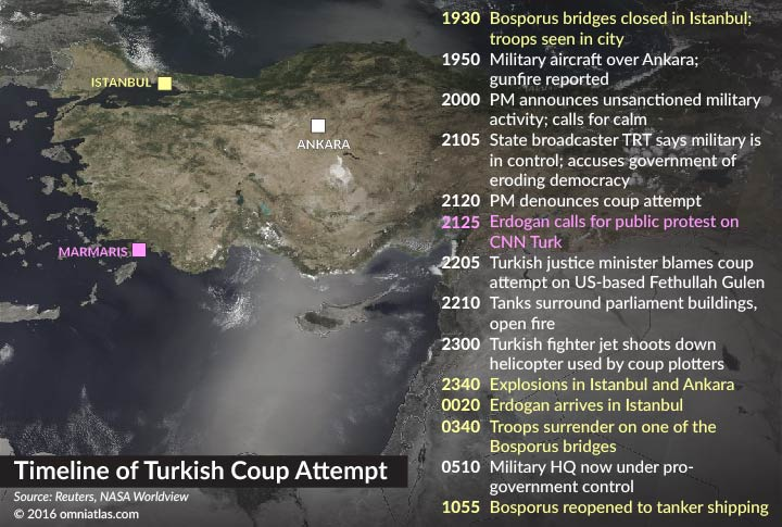 Timeline map of 2016 Turkish coup attempt